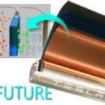 Lithium Batteries: How Do You Prolong Their Life?